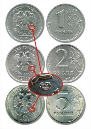 Курс валют 2013