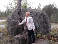 Наталья Рагузина
