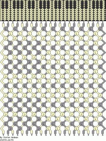Плетение фенечек для начинающих. фенечки из мулине схемы плетения.