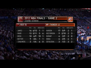 NBA Playoffs 2012 / The Finals / Game 2 / Oklahoma City Thunder vs Miami Heat   Part 2