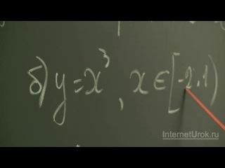 Математика. 9 класс. Урок 36. Задачи на степенные функции y=xn (n принадлежит N).