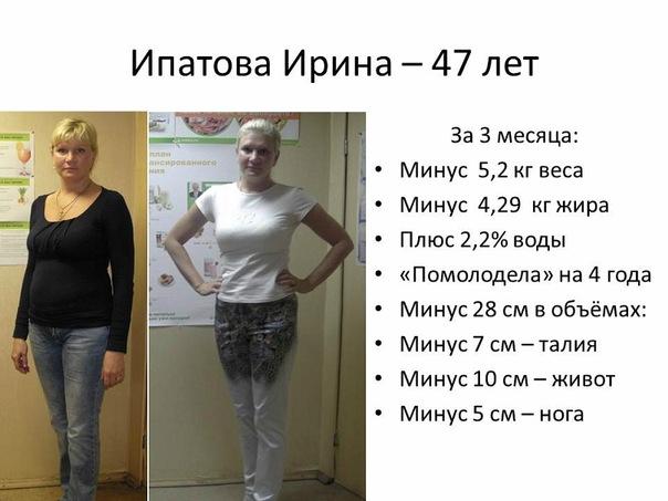 Дешевая Диета 20 Кг За Месяц. Как похудеть за месяц на 20 кг без вреда для здоровья. Правила, меню, рецепты