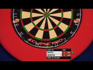 Scott Waites vs Mark Webster (Grand Slam of Darts 2013 / Second Round)