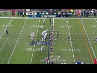 Американский футбол, NFL 2013-2014, AFC Divisional Playoff, 11.01.2014, Indianapolis Colts - New England Patriots, 2 половина, RU (36th studuo) С. Морозов и В.Пастухов