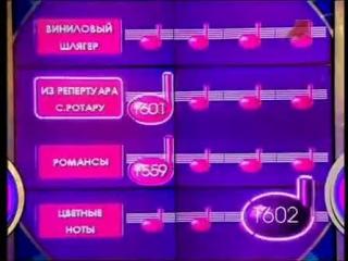 Угадай мелодию (02.03.2004) Наталья Кухарчук, Леонид Закревский, Галина Мешкова