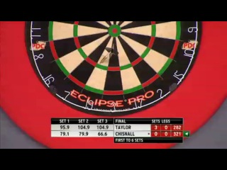 Phil Taylor vs Dave Chisnall (World Grand Prix 2013 / Final)