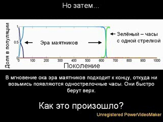 Опровержение аргумента теории эволюции