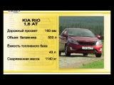 Аренда Kia Rio 2013 с Автопрокатом Сити-Рент в Крыму.