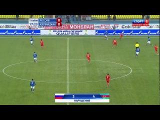 Film.FenomeN.az   Rusiya 1-0 Azerbaycan 16.10.2012 (1 Taym)