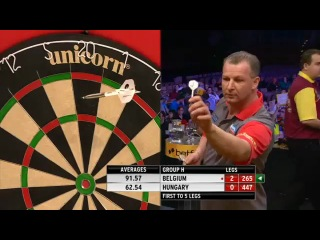 Belgium vs Hungary (PDC World Cup of Darts 2013 / First Round)
