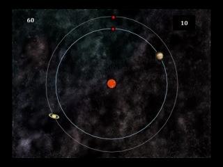 Орбиты планет и платоновы тела
