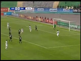 Карпаты - Заря 0:0 (Обзор матча)