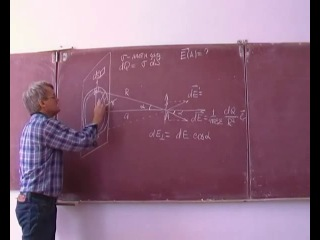 Электротехника и электроника. Лекция 1.