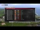 MotoGP. Гран-при Австралии 2012 (Квалификация)