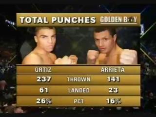 2008-09-13 Viсtоr Оrtiz vs Rоbеrtо Аrriеtа (vасаnt WВО NАВО Juniоr Wеltеrwеight Тitlе)