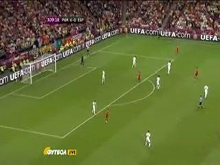 Евро-2012 / 1/2 финала / Португалия — Испания / доп. время + серия пенальти