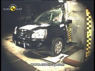 Краш-тест - Nissan X-Trail 2007 (E-NCAP)