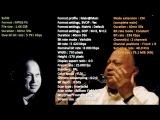 Tumhein Dillagi Bhool Jani Pare Gi (full version) --- Ustad Nusrat Fateh Ali Khan - [HD - 720p]