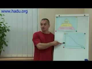 Смысл гимнастики Хаду.