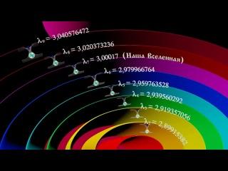 Фильм Атакин. Матричные пространства. Часть III.Космос