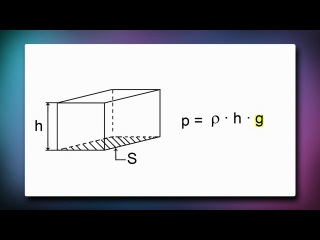 Физика. 7 класс. Урок 28. Расчёт давления жидкости на дно и стенки сосуда.