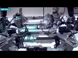 Автомобиль Land Rover Sport (Ленд Ровер Спорт). Видео тест-драйв