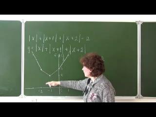 Математика Урок №4 - Решение задач с параметрами