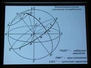 В. Сурдин - Общая астрономия - Лекция 8. Земля и небо