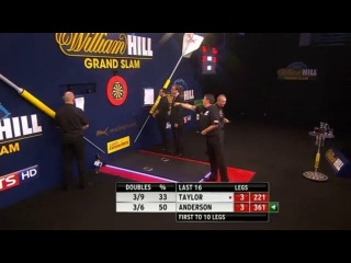 Phil Taylor vs Gary Anderson (Grand Slam of Darts 2013 / Second Round)