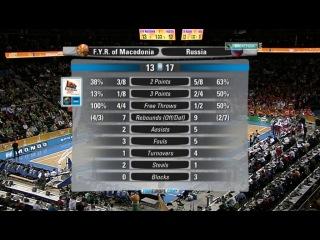 Евробаскет-2011 3-е место Россия - Македония 1