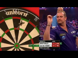 Dean Winstanley vs Vincent van der Voort (Grand Slam of Darts 2013 / Group D)
