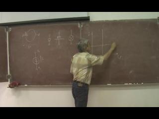 Электротехника и электроника. Лекция 5.