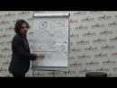 4 02 2014 Николай Ягодкин Как развить память и обучаться в два раза быстрее
