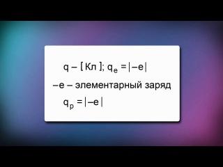 Физика. 8 класс. Урок 30. Объяснение электрических явлений.