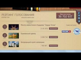 ГОЛОСА В ПРОЕКТЕ 'РОССИЯ 10' ПОДДЕЛЬНЫЕ!!!