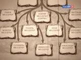 Программа Абсолютный слух выпуск 85 (3№27)Луиджи Даллапиккола.О великой династии Мессереров.Твист.
