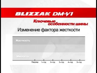 Шины Bridgestone Blizzak DM-V1 - Обзор, тест-драйв, рекламный ролик