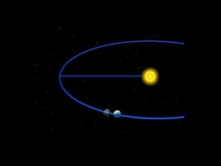 Земля - космический корабль / Tous sur orbite 2 серия