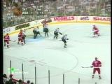 НХЛ от А до Я. Вашингтон Кэпиталз