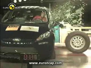 Краш тест Ford Fiesta MkVII 5dr 2008 E NCAP ADAC