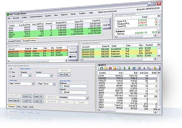 OEC Trader