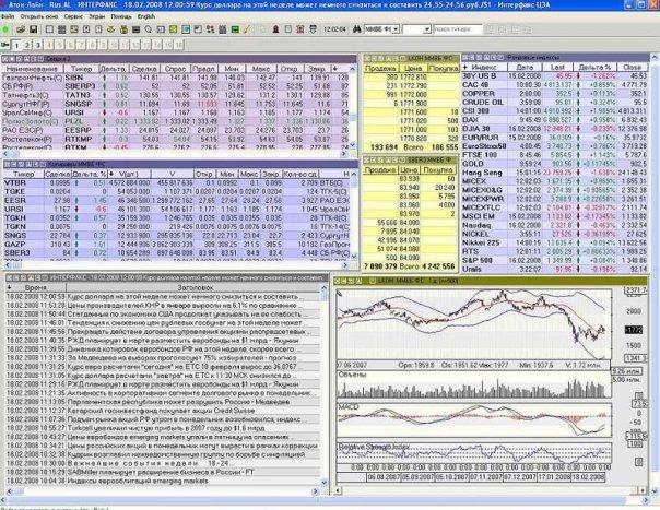 Aton-Line — это торговая платформа для преуспевающих инвесторов на фондовом рынке с максимальным спектром возможностей интернет-трейдинга.
