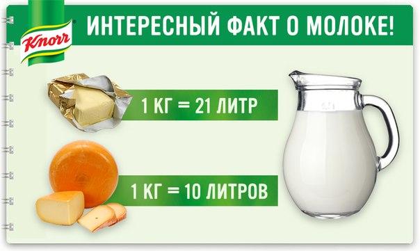 дешевое натуральное отечественное средство от холестерина