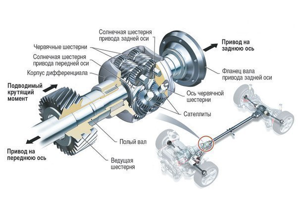 Руководство по ремонту и эксплуатации трактора мтз 50