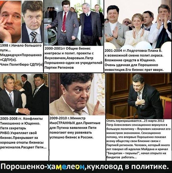 В чем разница между Порошенко и Тимошенко - Цензор.НЕТ 5427