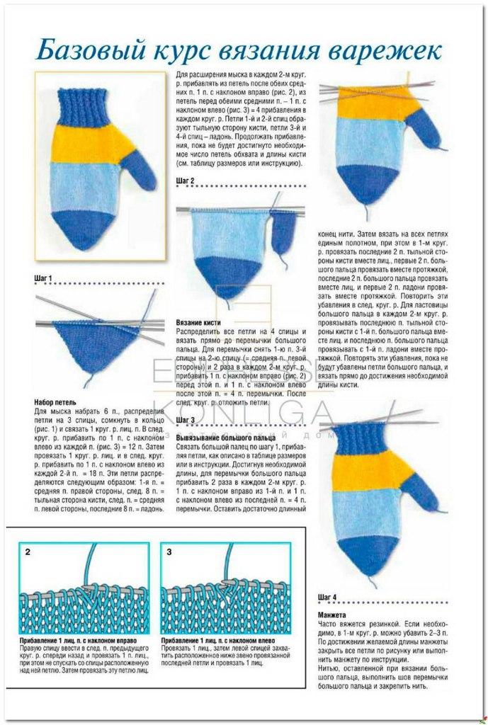 Как вязать варежки на спицах с рисунком