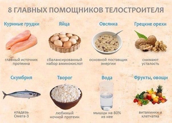 как похудеть на супах отзывы