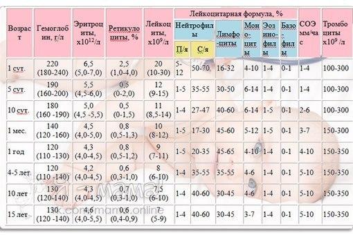 Гамма-гт анализ крови Прикрепление к поликлинике Новокузнецкая