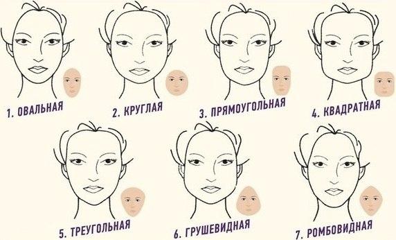 стрижки по типам лица с фото