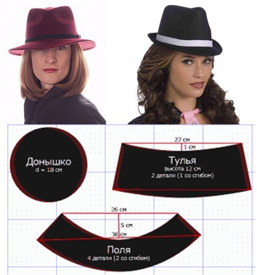 Выкройки мужской шляпы с полями